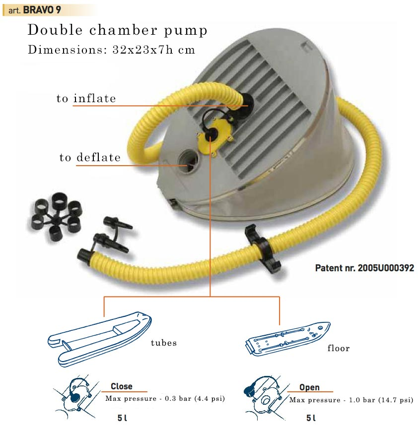 Bravo 9 Foot Pump - double chamber